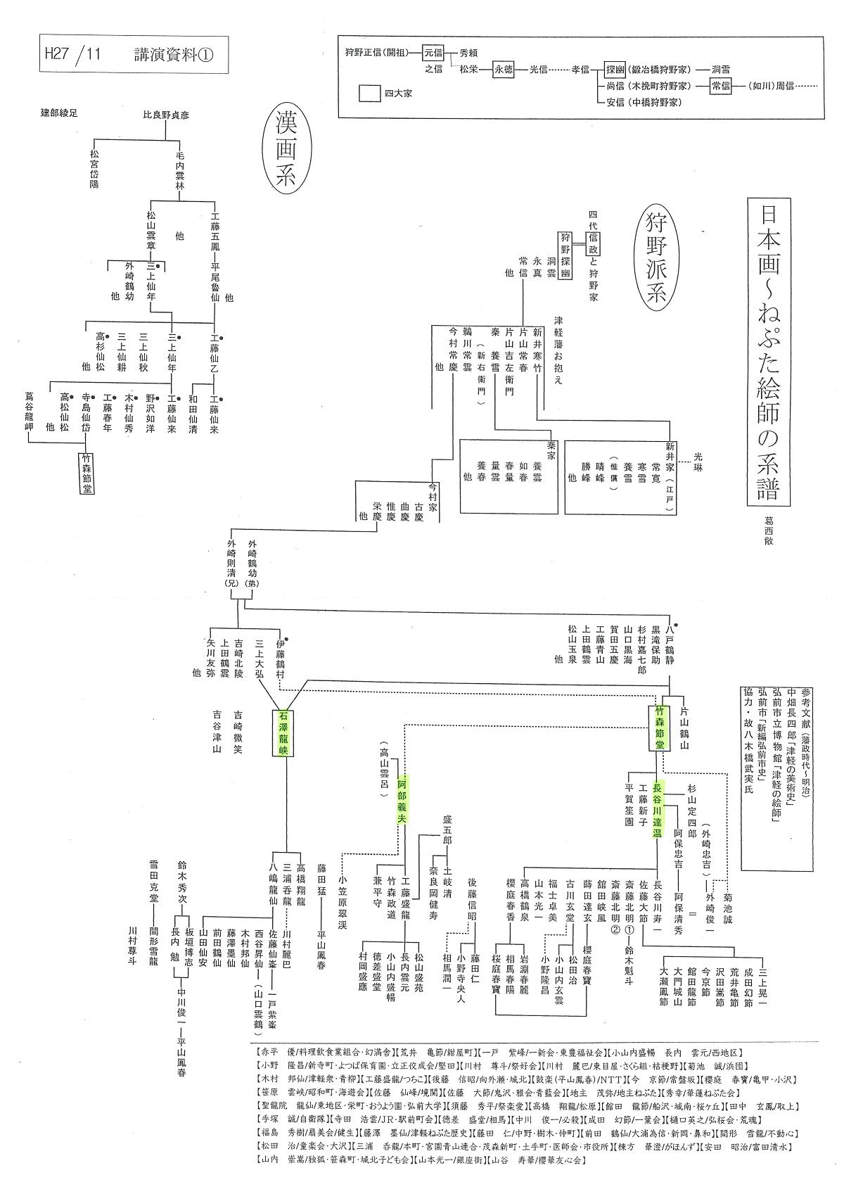 20151110安管協葛西たかし氏ねぷた絵師について講演